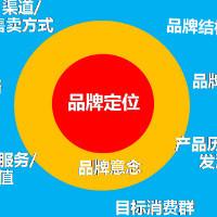 品牌策划推广股权众筹