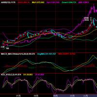 专业金融类行情_交易_分析软件订制