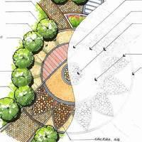 landscape design、