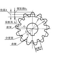 gzk产品结构